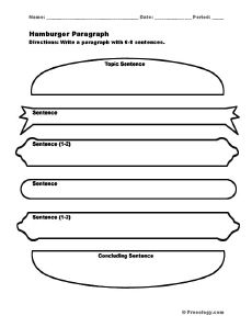 best hamburger paragraph ideas kid hamburger  i would use this worksheet during a writer s workshop mini lesson on how to write a good paragraph