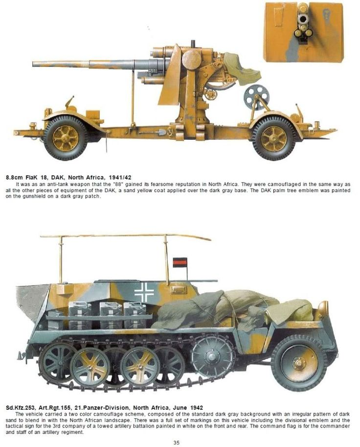 Afrika Korps Vehicles in Profile | Weapons and Warfare
