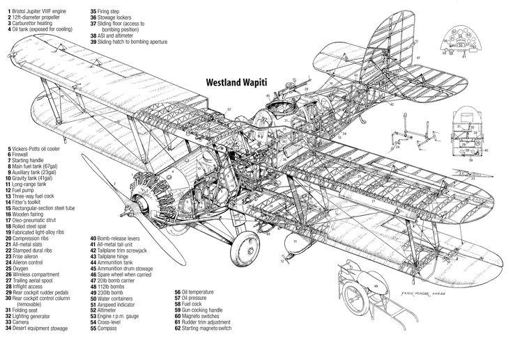 Vintage Saab Wiring Diagrams on
