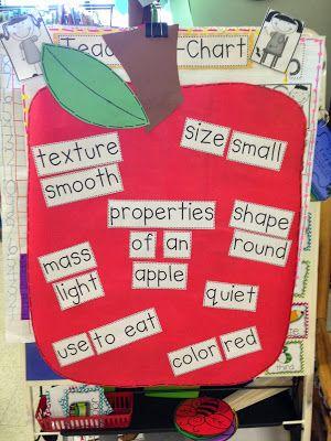 Chalk Talk: A Kindergarten Blog: Exploring Properties of Matter with an apple.