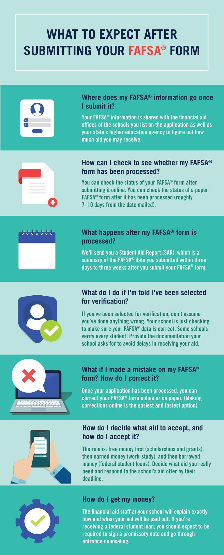 5 Things to Do After Filing Your FAFSA® Form Fafsa