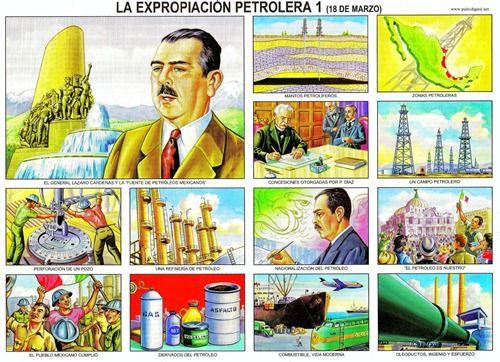 La expropiación petrolera - 18 de marzo – Monografía