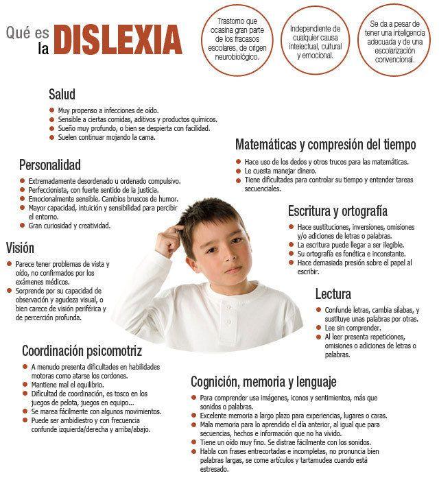 Cómo detectar la dislexia en los niños, vuelta al cole, La Opinión de Málaga