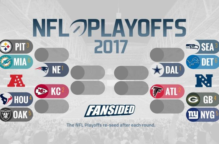 Updated NFL standings, playoff picture: Week 17