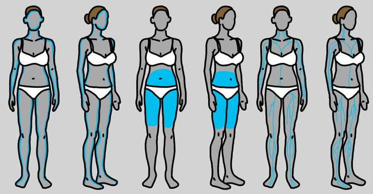 "Early symptoms of thyroid malfunction  Most of the time, when we feel something a little funny in our bodies, we simply shake it off: ""It's just a cold, allergies, or age,"" we tell ourselves. Sometimes this is true. But more often than we expect, these seemingly innocent problems can indicate bigger medical issues — like how lightheadedness could be a sign... View Article"