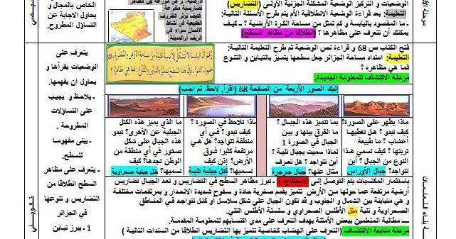 Pin By Mina Ben On Telecharger Livre Gratuit Pdf Education Geography Memorandum