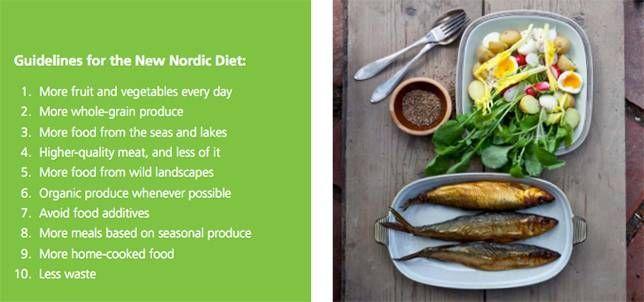 Nordic Diet New Nordic Diet Guidelines Nordic Diet Nordic Recipe Diet