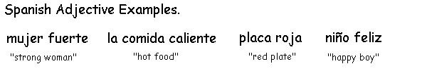 Spanish Adjective Examples - Learn Spanish
