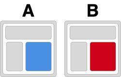 Experiment types - Optimize Help