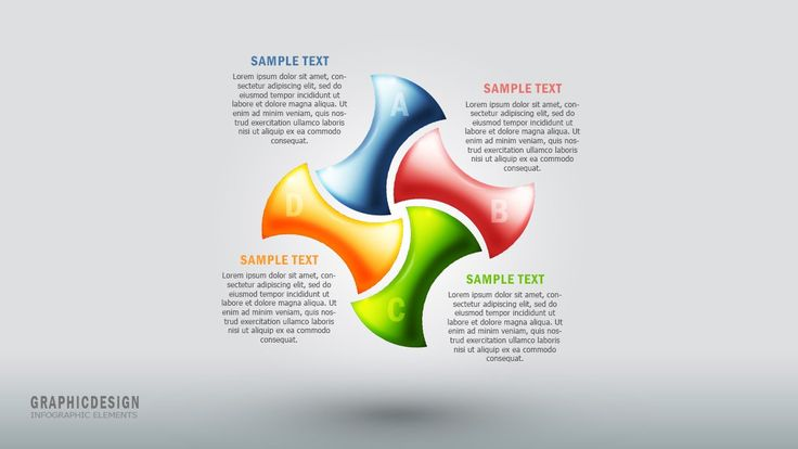 Photoshop Tutorial Graphic Design Colorful Abstract Shapes