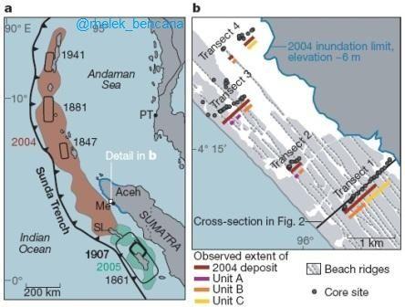 MELEK BENCANA | Rekaman Bencana Alam Tsunami 1000 Tahun Yang Lalu di Aceh