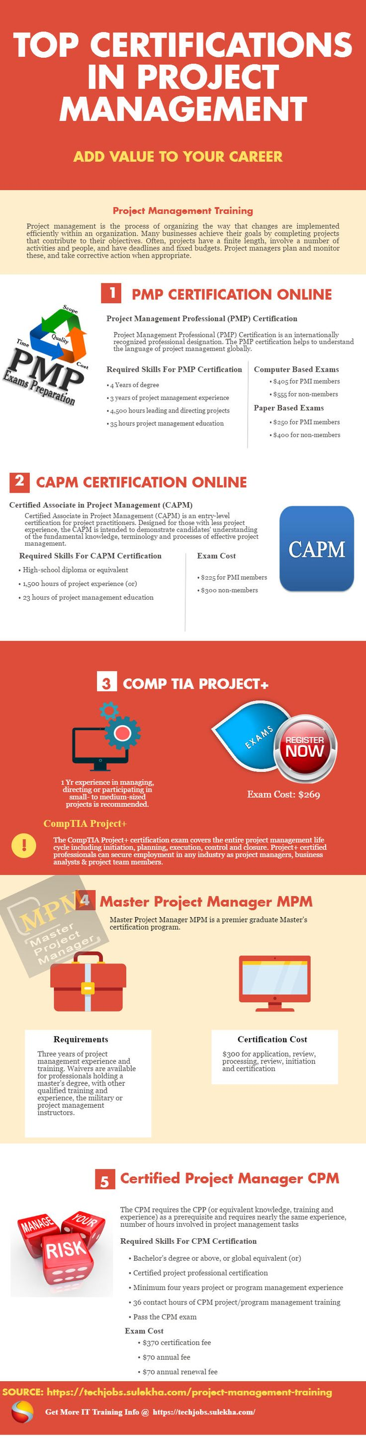 7 best buy fake college degree fake diploma university top certifications in project management get information about projectmanagementtraining and certifications xflitez Choice Image