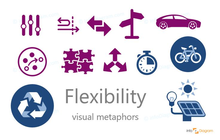Flexibility icons - abstract concept visualization by PowerPoint. Equaliser buttons, strategy symbol, recycling arrows, change, dynamics, process,  universal puzzle blocks, exchange, adaptable, fast car, bike, innovation, renewable energy.  Flat editable infographics images.