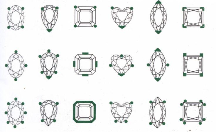 首饰设计及制作工艺学