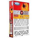 Latest The Best Air Filter For Home News