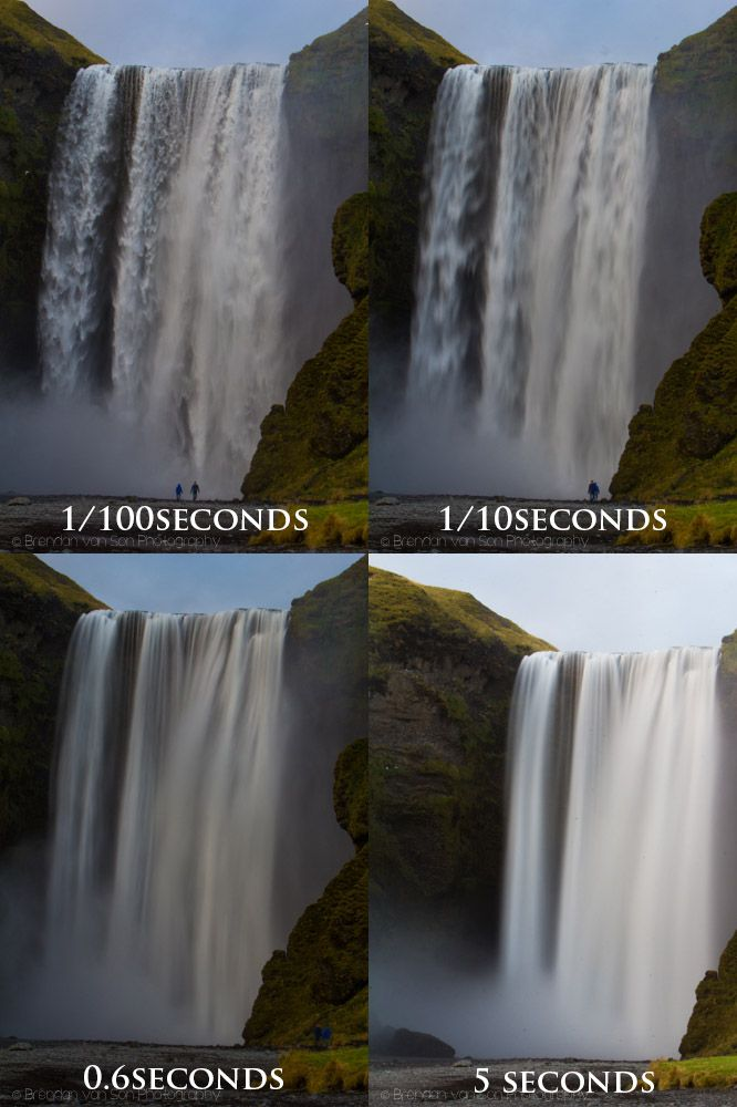 How to Take Silky Smooth Waterfall Photos in Iceland or Anywhere | Brendan's…