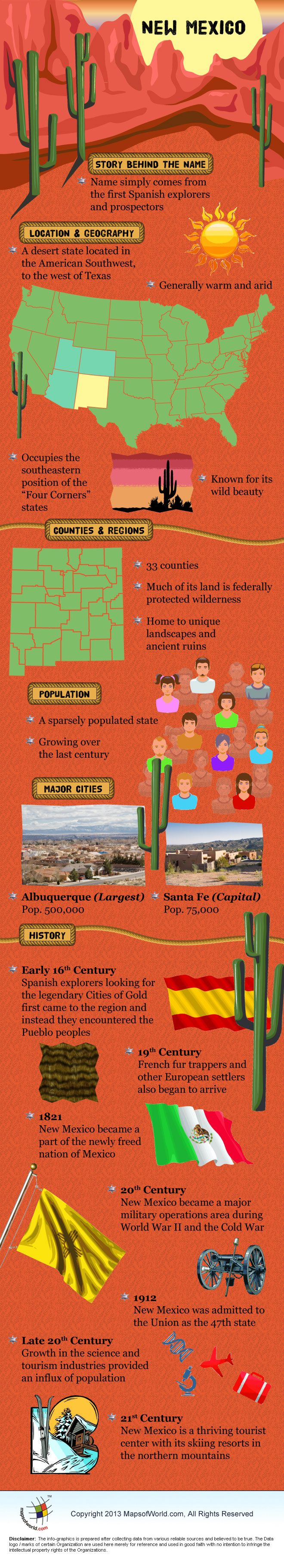 Infographic of New Mexico Facts