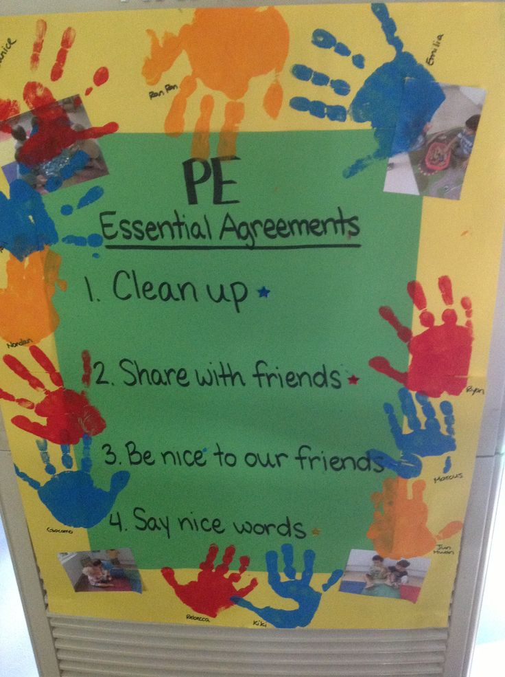 Essential Agreements Class Decoration Classroom Rules