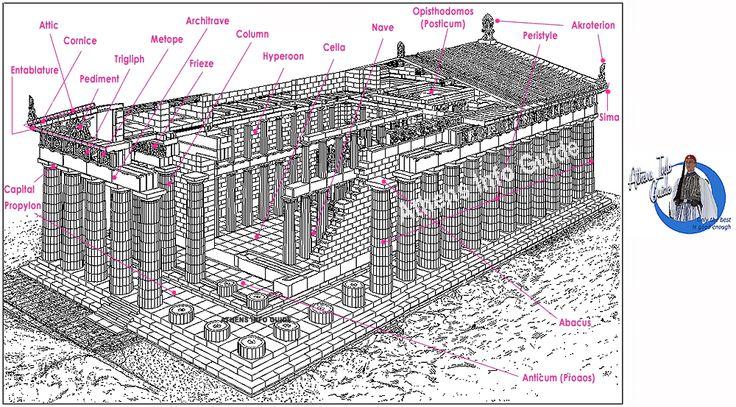 The Parthenon, Greece.