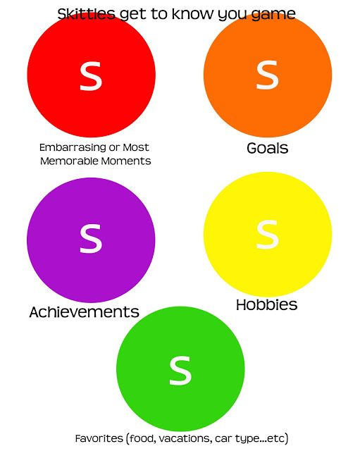 Skittles get to know you game or use m and m's, can use for all sorts of categories.