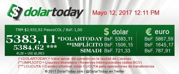 PRECIO DEL DÓLAR EN VENEZUELA: OFICIAL, FLOTANTE Y PARALELO PARA HOY 11 DE MAYO 2017 - Noticias Venezuela