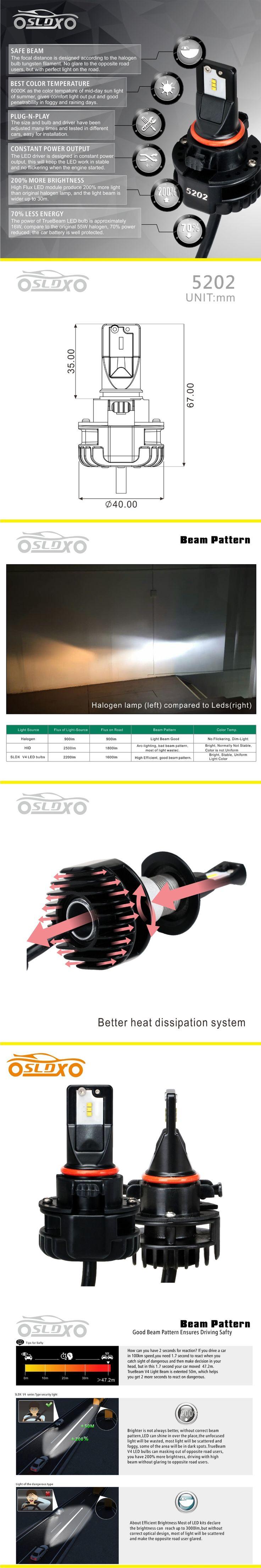 SLDX 2pcs 5202  Led  Car HeadLight  5000K 12V 24W Led Auto Bulb  Replace HID Halogen Bulb -2 Years Warranty