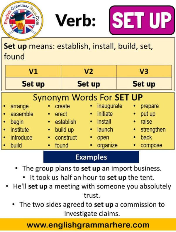 Set Up Past Simple Simple Past Tense Of Set Up Past Participle V1 V2 V3 Form Of Set Up Set Up Means Esta Simple Past Tense Past Tense How To Memorize