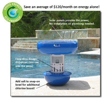 23 Best Pool Heating Solutions Images On Pinterest
