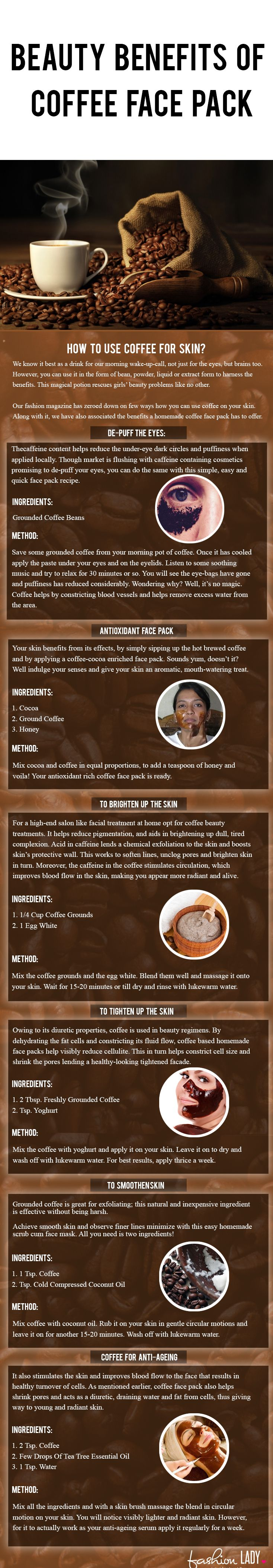 Beauty Benefits Of Coffee Face Pack