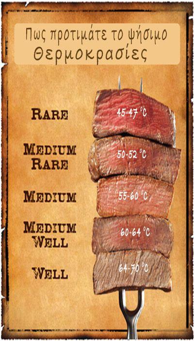 """Αν ακολουθήσετε αυτά τα """"μεγάλα"""" μυστικά για το τέλειο ψήσιμο του κρέατος θα γευτείτε ένα κρέας που δεν θα έχετε ξαναδοκιμάσει ποτέ. Επι πλέον θα εντυπωσιάσετε τους καλεσμένους σας, με την εκπληκτική γεύση των κρεάτωνσας, είτεψήνετε στην σχάρα ή στο τηγάνι."""