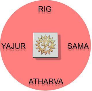 MOTIVATIONAL & INSPIRATIONAL QUOTES: Four Vedas - Rig Veda, Sama Veda, Yajur Veda & Ath...
