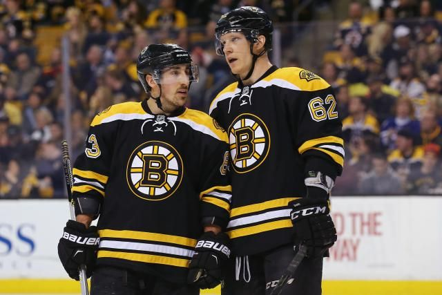 Who will finish first in the Atlantic Division?: 7.) Boston Bruins