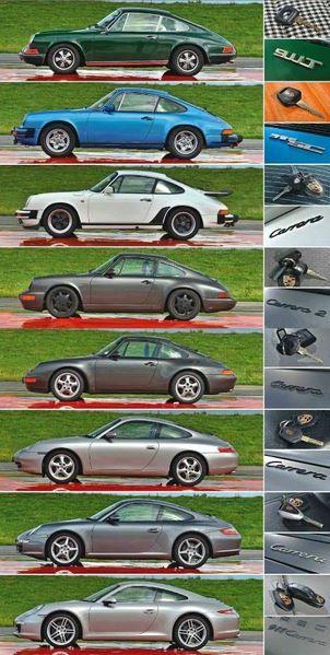 Porsche 911 -one day.....