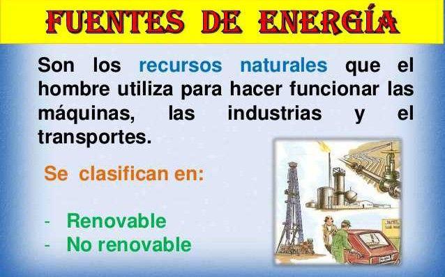 Energia Y Sus Tipos Definicion De Energia Renovable Y No Renovable Diferencias Cuadr Renovables Y No Renovables Estados De La Materia Energia Renovable