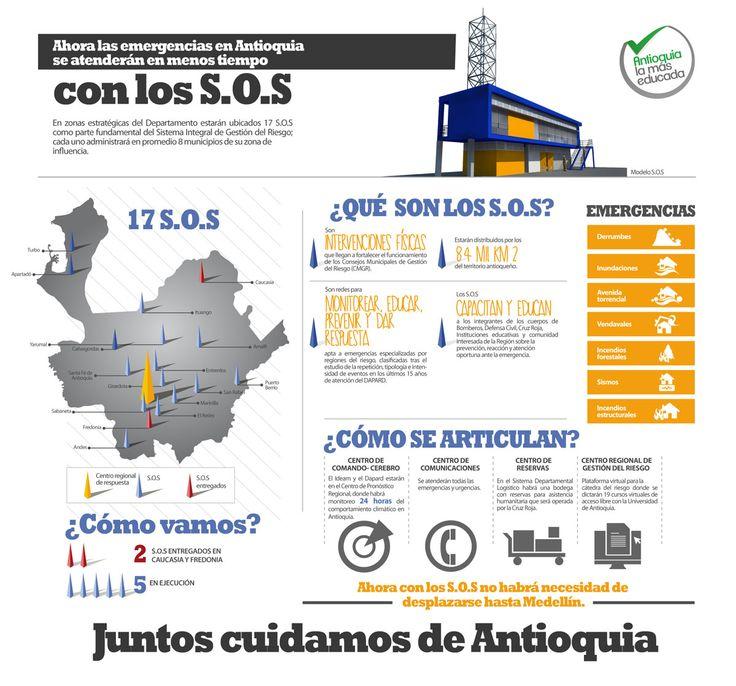 Ahora las emergencias en Antioquia se atenderán en menos tiempo con los S.O.S.