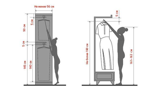 Какое расстояние до экрана телевизора считается безопасным, где лучше разместить шкаф в прихожей, что такое рабочий треугольник – собрали самую полезную информацию об эргономике жилого пространства