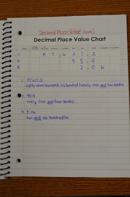 Great ideas for a math journal entries.  Picture shows a Place Value chart (with decimals) - many more examples on the website
