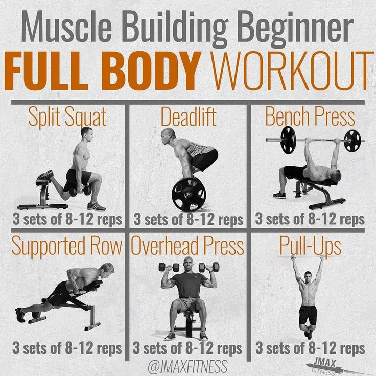 MUSCLE BUILDING FULL BODY WORKOUT by @jmaxfitness - If you're a beginner you should be doing a full-body workout 3x per week until you've gained your first 20-30lbs of muscle. - Every exercise is a big compound movement and your only goal is to get stronger in the rep ranges provided. Keep adding weight until your form starts to break and you feel like you're failing in the 8-12 rep range. Once this happens then here's how to progress: - Always beat last workout's performance. Do 1 more rep…
