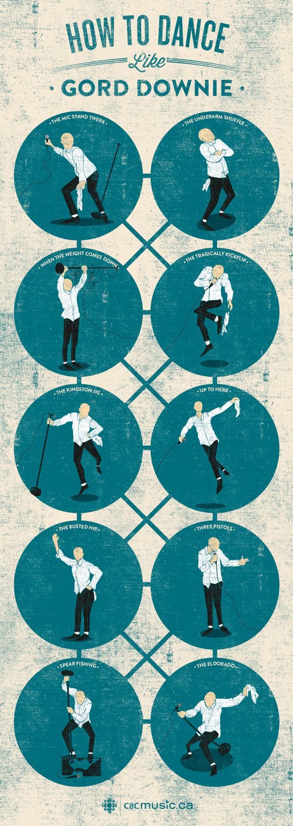How to dance like Gord Downie infographic on Behance
