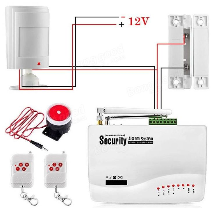 25 best Охрана и сигнализация images on Pinterest Access control - installer une alarme maison