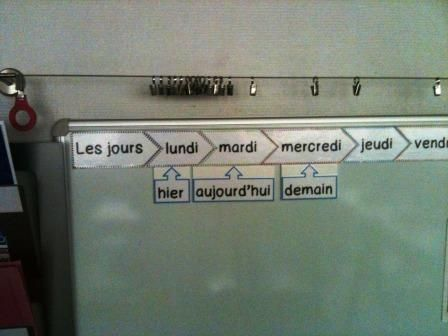 Great idea for practicing the date and adverbs.
