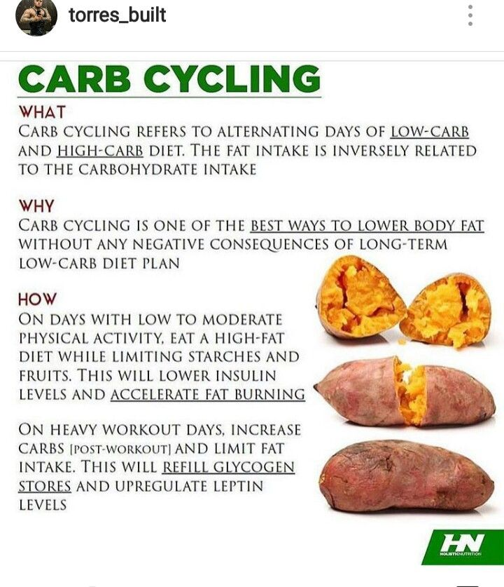 alternating low carb and low fat diets