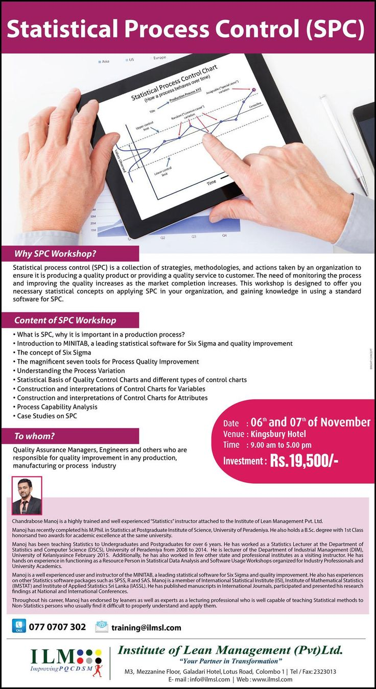 Institute of Lean Management - Statistical Process Control (SPC), 2 day workshop at Kingsbury Hotel