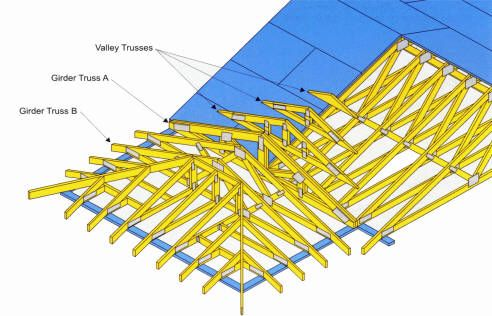 Girder truss google search building parts pinterest for How to order roof trusses