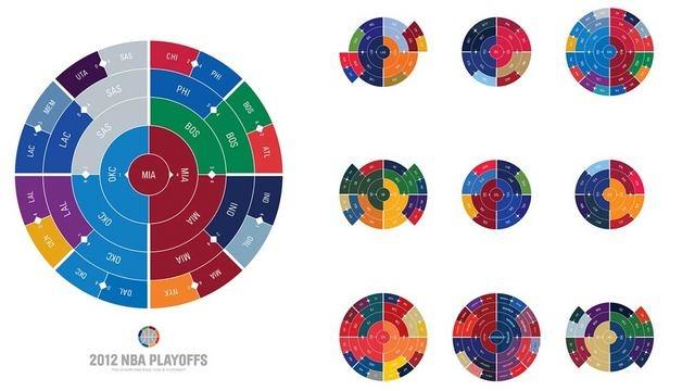 20120724sportsvisualization.jpg
