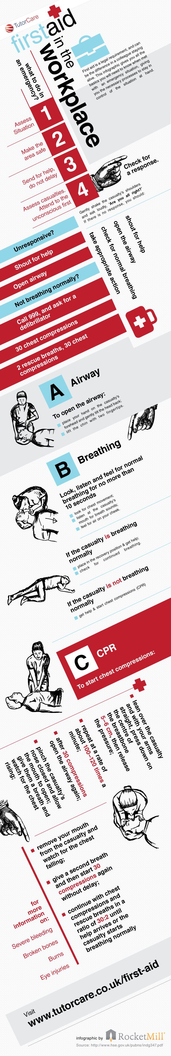 First Aid: What to do in an Emergency at Work