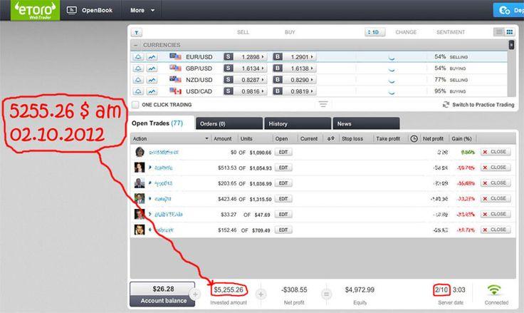 Besuchen Sie diese Website http://www.verdoppledeingeld.net/ für weitere Informationen über Copy Trading. Mit Copy Trading und Verdoppledeingeld.net  Geld verdienen: Das erspart mühselige Marktstudien und Analysen. Die Anlagestrategie des Profis wird kopiert. Der Name Copy Trading ist vollinhaltlich zutreffend. Der Vorteil für private Anleger: Das Copy Trading ermöglicht die Teilnahme für Kleininvestoren um so Geld zu verdienen wie die Großen.