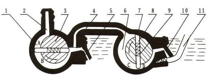 Rotary Vane Vacuum Pump Working Principle