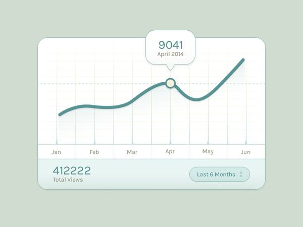 20 Free Chart and Stats UI PSD Template for Designer - Smashfreakz