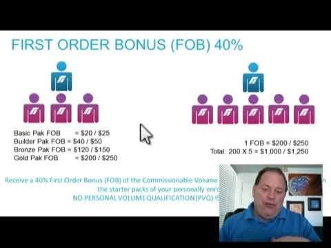 RAIN Internationals MLM Industry BEST Compensation Plan!